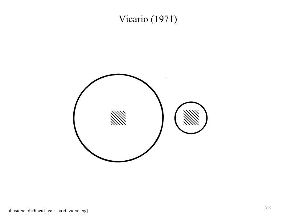 Vicario (1971) [illusione_delboeuf_con_rarefazione.jpg]